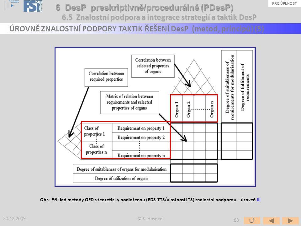 Obr.: Příklad metody OFD s teoreticky podloženou (EDS-TTS/vlastnosti TS) znalostní podporou - úroveň III PRO ÚPLNOST © S. Hosnedl 30.12.2009 6.5 Znalo