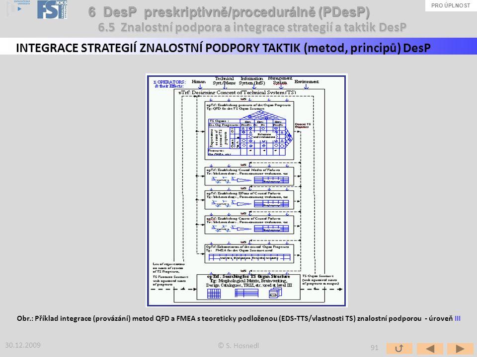 Obr.: Příklad integrace (provázání) metod QFD a FMEA s teoreticky podloženou (EDS-TTS/vlastnosti TS) znalostní podporou - úroveň III © S. Hosnedl 30.1