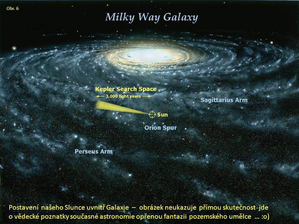 Obr. 6 Postavení našeho Slunce uvnitř Galaxie – obrázek neukazuje přímou skutečnost jde o vědecké poznatky současné astronomie opřenou fantazii pozems