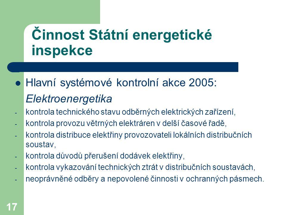 17 Činnost Státní energetické inspekce Hlavní systémové kontrolní akce 2005: Elektroenergetika - kontrola technického stavu odběrných elektrických zařízení, - kontrola provozu větrných elektráren v delší časové řadě, - kontrola distribuce elektřiny provozovateli lokálních distribučních soustav, - kontrola důvodů přerušení dodávek elektřiny, - kontrola vykazování technických ztrát v distribučních soustavách, - neoprávněné odběry a nepovolené činnosti v ochranných pásmech.