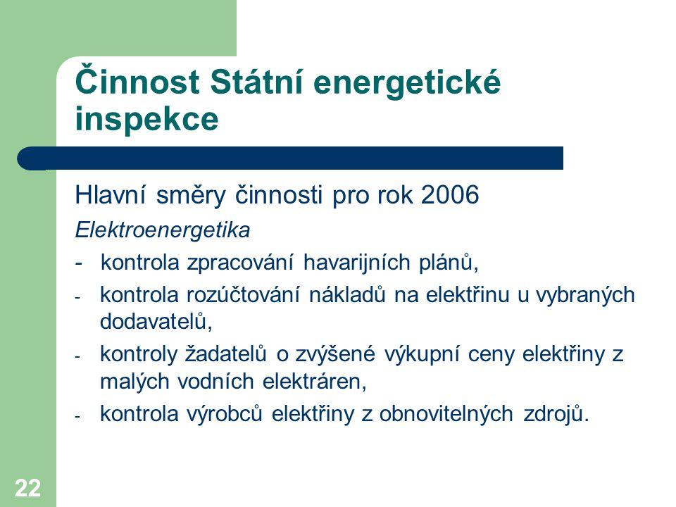 22 Činnost Státní energetické inspekce Hlavní směry činnosti pro rok 2006 Elektroenergetika - kontrola zpracování havarijních plánů, - kontrola rozúčtování nákladů na elektřinu u vybraných dodavatelů, - kontroly žadatelů o zvýšené výkupní ceny elektřiny z malých vodních elektráren, - kontrola výrobců elektřiny z obnovitelných zdrojů.