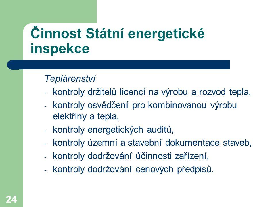 24 Činnost Státní energetické inspekce Teplárenství - kontroly držitelů licencí na výrobu a rozvod tepla, - kontroly osvědčení pro kombinovanou výrobu elektřiny a tepla, - kontroly energetických auditů, - kontroly územní a stavební dokumentace staveb, - kontroly dodržování účinnosti zařízení, - kontroly dodržování cenových předpisů.