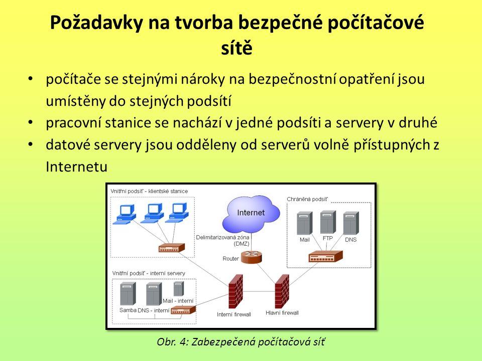 počítače se stejnými nároky na bezpečnostní opatření jsou umístěny do stejných podsítí pracovní stanice se nachází v jedné podsíti a servery v druhé d