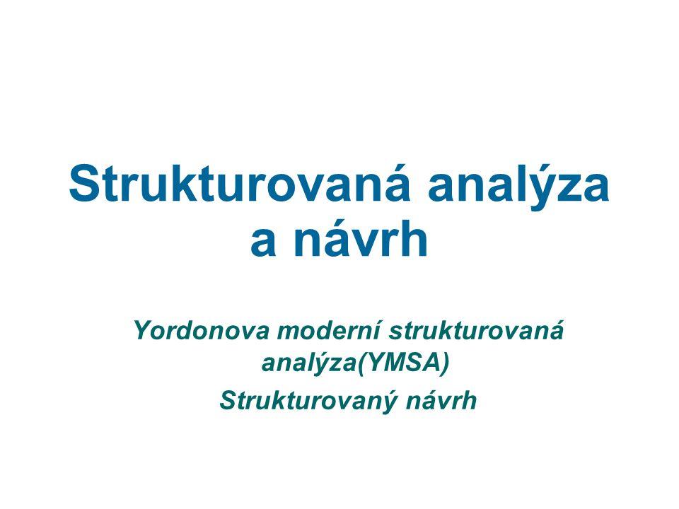 Strukturovaná analýza a návrh Yordonova moderní strukturovaná analýza(YMSA) Strukturovaný návrh