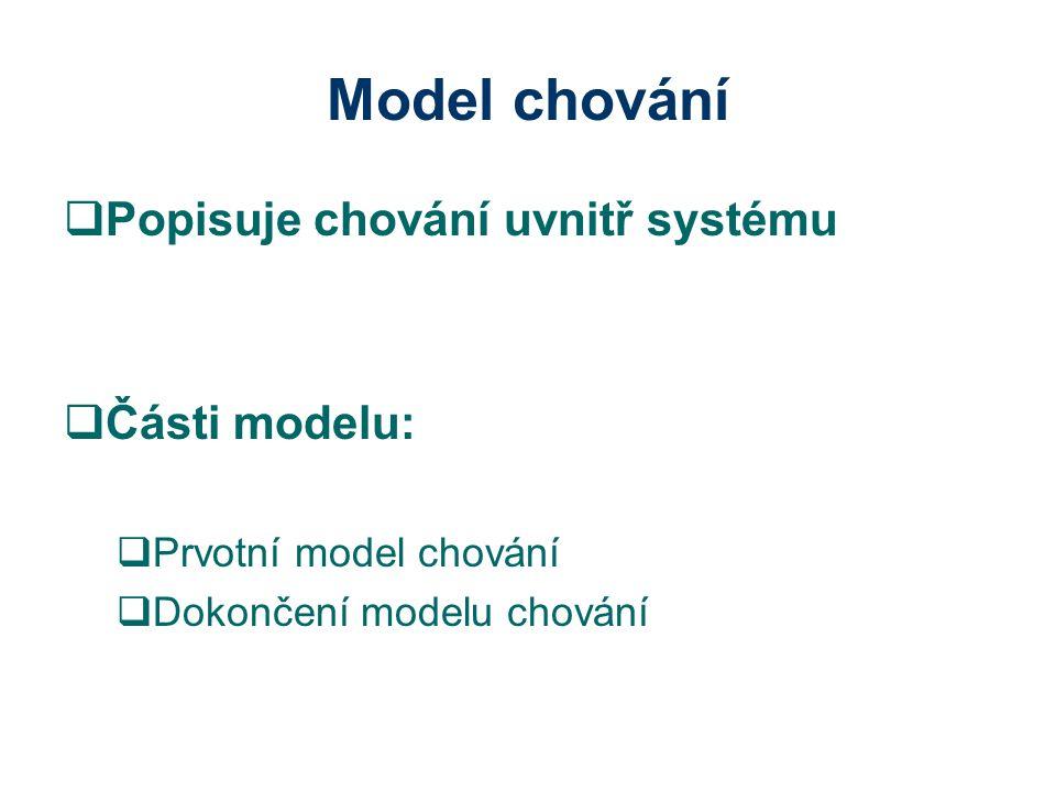 Model chování  Popisuje chování uvnitř systému  Části modelu:  Prvotní model chování  Dokončení modelu chování