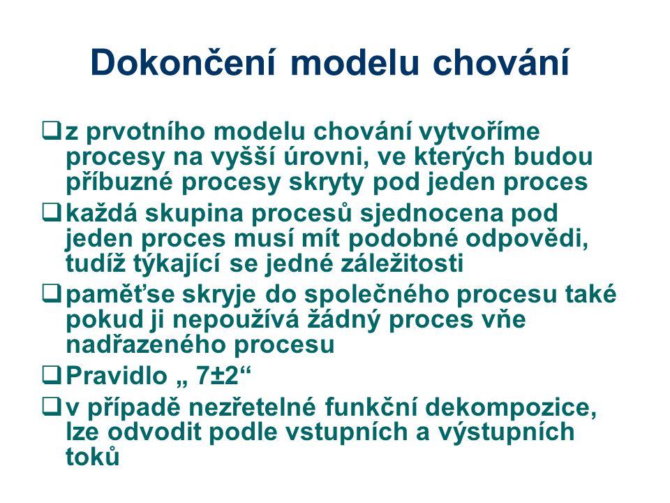 """Dokončení modelu chování  z prvotního modelu chování vytvoříme procesy na vyšší úrovni, ve kterých budou příbuzné procesy skryty pod jeden proces  každá skupina procesů sjednocena pod jeden proces musí mít podobné odpovědi, tudíž týkající se jedné záležitosti  paměťse skryje do společného procesu také pokud ji nepoužívá žádný proces vňe nadřazeného procesu  Pravidlo """" 7±2  v případě nezřetelné funkční dekompozice, lze odvodit podle vstupních a výstupních toků"""