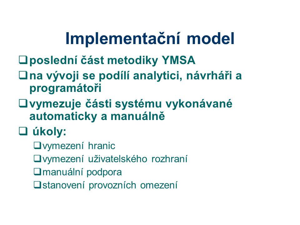 Implementační model  poslední část metodiky YMSA  na vývoji se podílí analytici, návrháři a programátoři  vymezuje části systému vykonávané automaticky a manuálně  úkoly:  vymezení hranic  vymezení uživatelského rozhraní  manuální podpora  stanovení provozních omezení