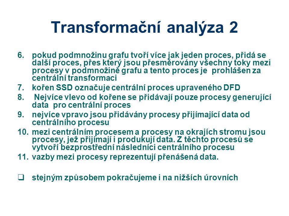 Transformační analýza 2 6.pokud podmnožinu grafu tvoří více jak jeden proces, přidá se další proces, přes který jsou přesměrovány všechny toky mezi procesy v podmnožině grafu a tento proces je prohlášen za centrální transformaci 7.kořen SSD označuje centrální proces upraveného DFD 8.