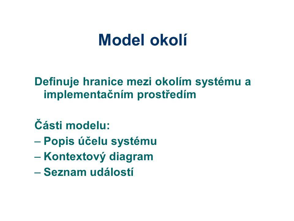 Model okolí Definuje hranice mezi okolím systému a implementačním prostředím Části modelu: –Popis účelu systému –Kontextový diagram –Seznam událostí
