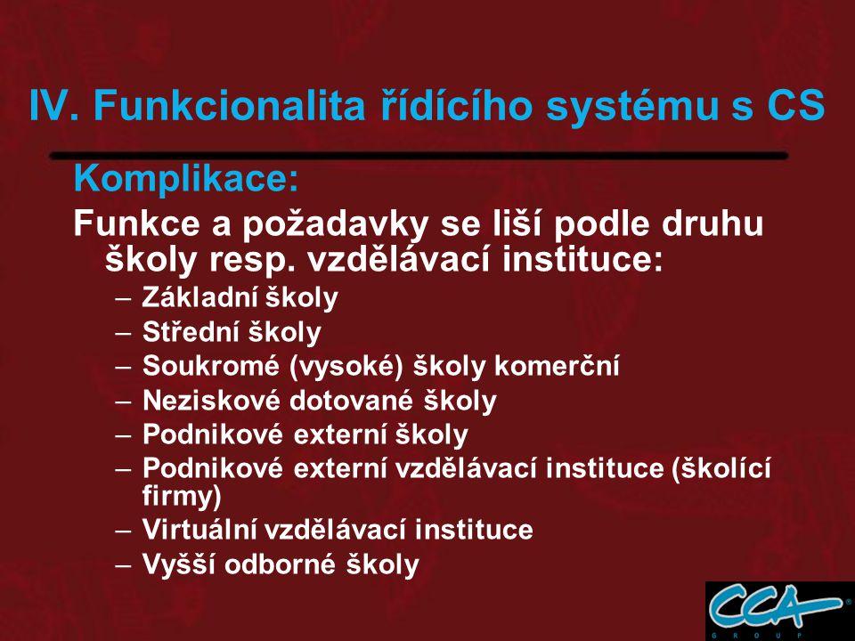 IV. Funkcionalita řídícího systému s CS Komplikace: Funkce a požadavky se liší podle druhu školy resp. vzdělávací instituce: –Základní školy –Střední