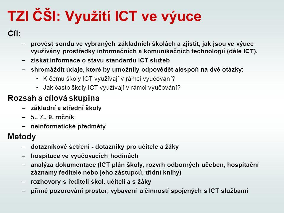 TZI ČŠI: Využití ICT ve výuce 2 Závěry: Česká školní inspekce proto doporučuje: –MŠMT a zřizovatelům podporovat školy ve vybavování novými prostředky ICT a ve zlepšování stávajícího vybavení –MŠMT začleňovat do systému dalšího vzdělávání pedagogických pracovníků vzdělávací kurzy a semináře zaměřené na ovládání prostředků ICT a jejich využívání ve výuce –ředitelům škol umožňovat pedagogickým pracovníkům další vzdělávání v této oblasti, vyžadovat a kontrolovat využívání prostředků ICT ve výuce
