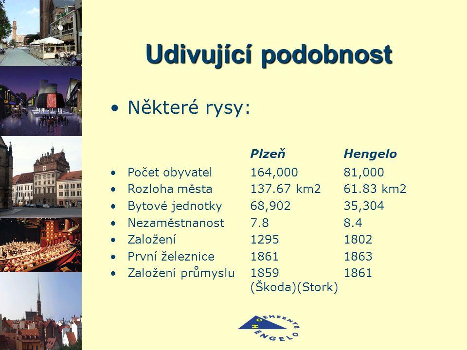 Některé rysy: Počet obyvatel164,00081,000 Rozloha města137.67 km261.83 km2 Bytové jednotky68,90235,304 Nezaměstnanost7.88.4 Založení 12951802 První železnice18611863 Založení průmyslu18591861 (Škoda)(Stork) Plzeň Hengelo