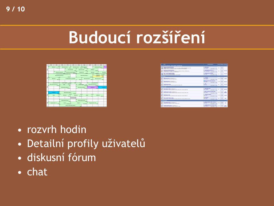 9 / 10 Budoucí rozšíření rozvrh hodin Detailní profily uživatelů diskusní fórum chat
