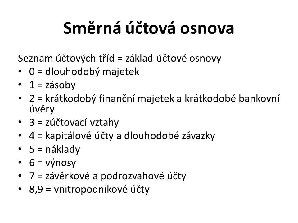 Směrná účtová osnova Seznam účtových tříd = základ účtové osnovy 0 = dlouhodobý majetek 1 = zásoby 2 = krátkodobý finanční majetek a krátkodobé bankov