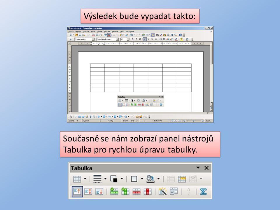 Výsledek bude vypadat takto: Současně se nám zobrazí panel nástrojů Tabulka pro rychlou úpravu tabulky.