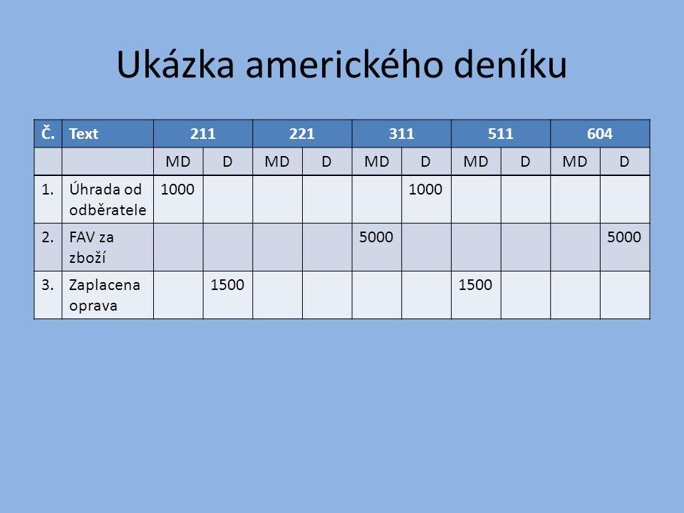  účetnictví v plném rozsahu PO – obchodní společnosti SMĚRNÁ ÚČTOVÁ OSNOVA - vydává MF = seznam účtových tříd a účtových skupin, v rámci kterých si dále účetní jednotka stanoví potřebné SÚ a AÚ