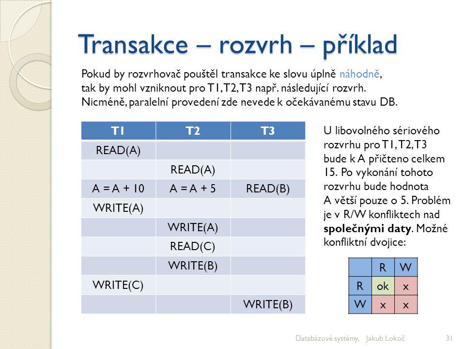 Transakce – rozvrh – příklad T1T1T2T3 READ(A) A = A + 10A = A + 5READ(B) WRITE(A) READ(C) WRITE(B) WRITE(C) WRITE(B) Databázové systémy, Jakub Lokoč31
