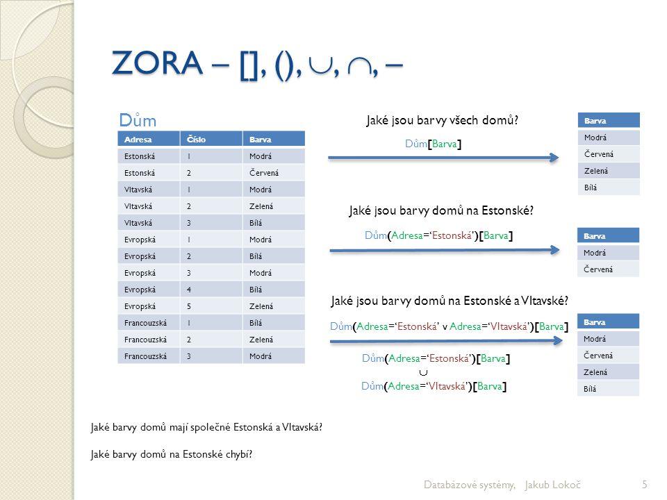 ZORA – [], (), , , – Databázové systémy, Jakub Lokoč5 AdresaČísloBarva Estonská1Modrá Estonská2Červená Vltavská1Modrá Vltavská2Zelená Vltavská3Bílá
