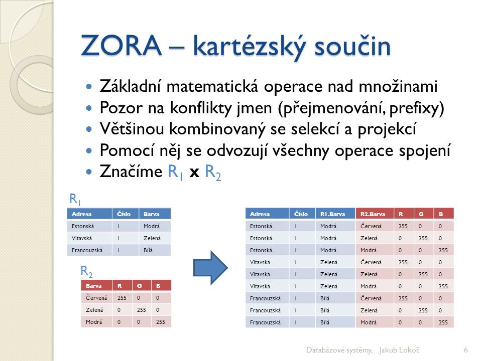 ZORA – kartézský součin Základní matematická operace nad množinami Pozor na konflikty jmen (přejmenování, prefixy) Většinou kombinovaný se selekcí a p
