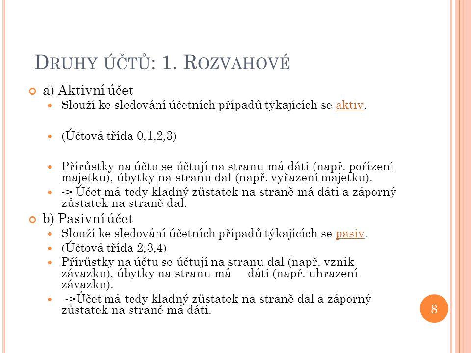 D RUHY ÚČTŮ : 1.