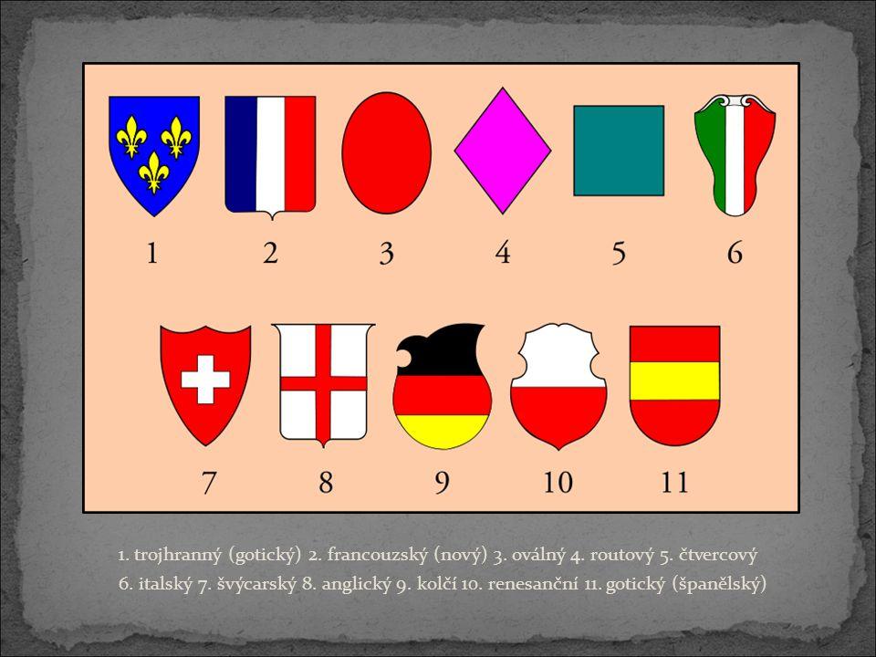 1. trojhranný (gotický) 2. francouzský (nový) 3. oválný 4. routový 5. čtvercový 6. italský 7. švýcarský 8. anglický 9. kolčí 10. renesanční 11. gotick