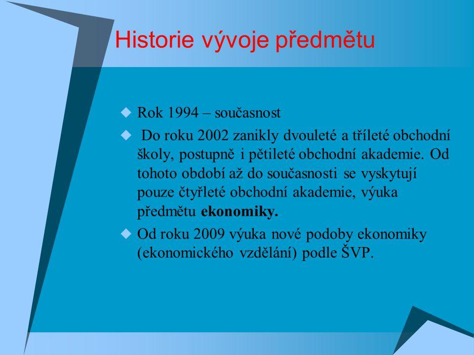 Historie vývoje předmětu  Rok 1994 – současnost  Do roku 2002 zanikly dvouleté a tříleté obchodní školy, postupně i pětileté obchodní akademie. Od t