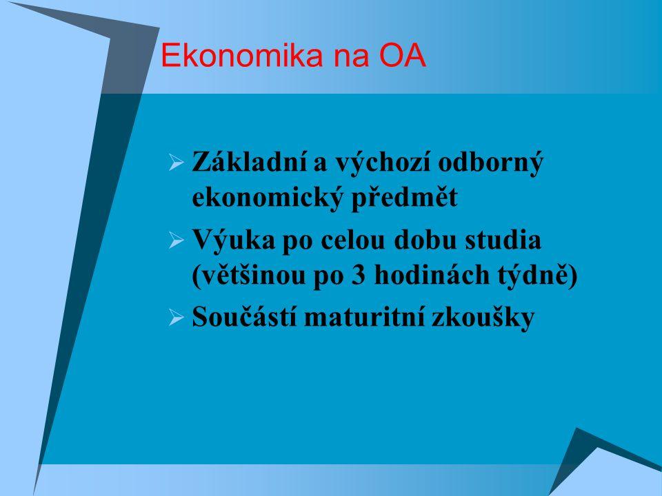 Ekonomika na OA  Základní a výchozí odborný ekonomický předmět  Výuka po celou dobu studia (většinou po 3 hodinách týdně)  Součástí maturitní zkouš