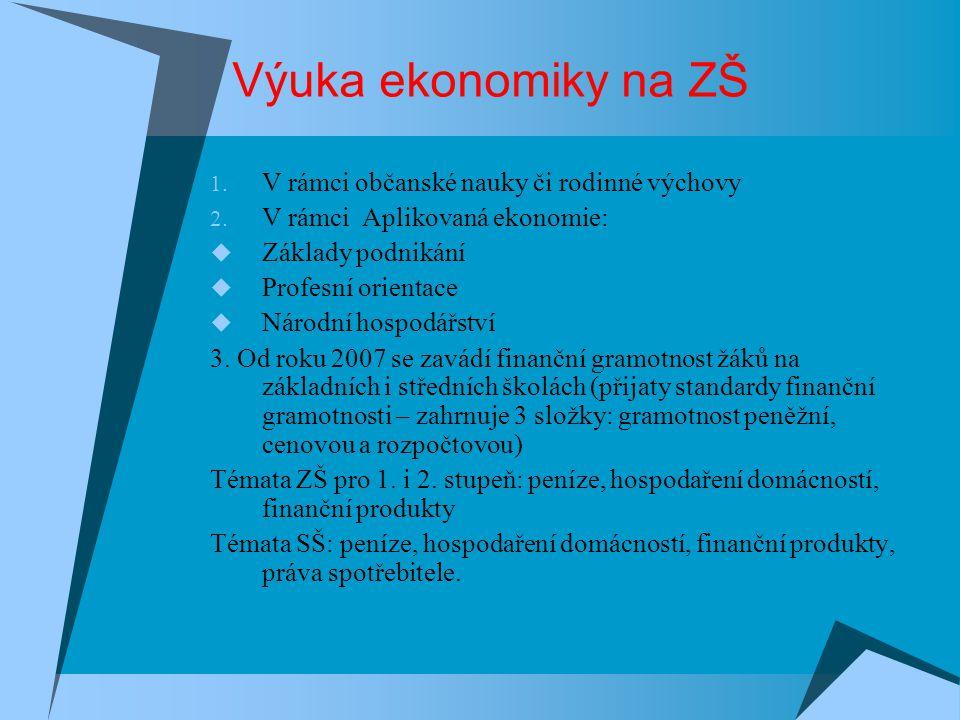 Výuka ekonomiky na ZŠ 1. V rámci občanské nauky či rodinné výchovy 2. V rámci Aplikovaná ekonomie:  Základy podnikání  Profesní orientace  Národní