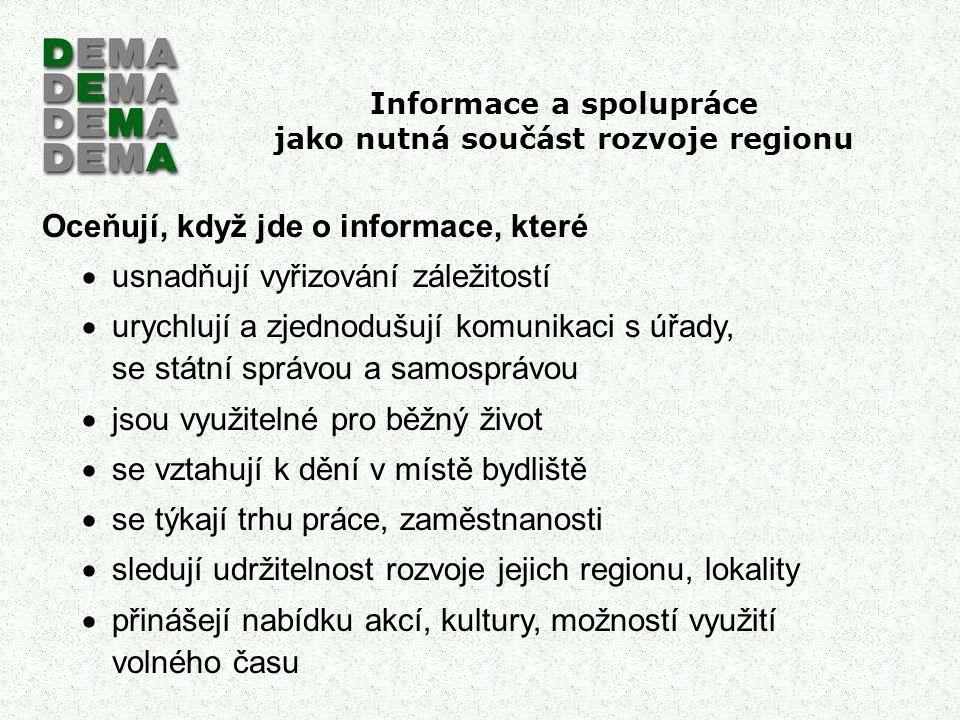 Informace a spolupráce jako nutná součást rozvoje regionu Oceňují, když jde o informace, které  usnadňují vyřizování záležitostí  urychlují a zjednodušují komunikaci s úřady, se státní správou a samosprávou  jsou využitelné pro běžný život  se vztahují k dění v místě bydliště  se týkají trhu práce, zaměstnanosti  sledují udržitelnost rozvoje jejich regionu, lokality  přinášejí nabídku akcí, kultury, možností využití volného času