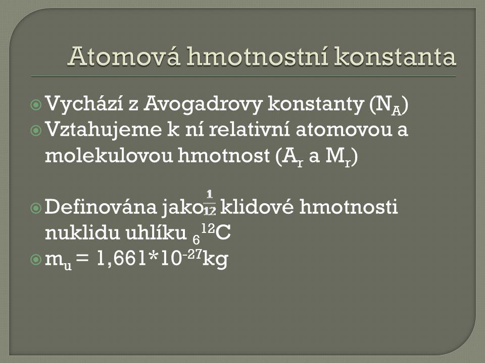  Vychází z Avogadrovy konstanty (N A )  Vztahujeme k ní relativní atomovou a molekulovou hmotnost (A r a M r )  Definována jako klidové hmotnosti nuklidu uhlíku 6 12 C  m u = 1,661*10 -27 kg