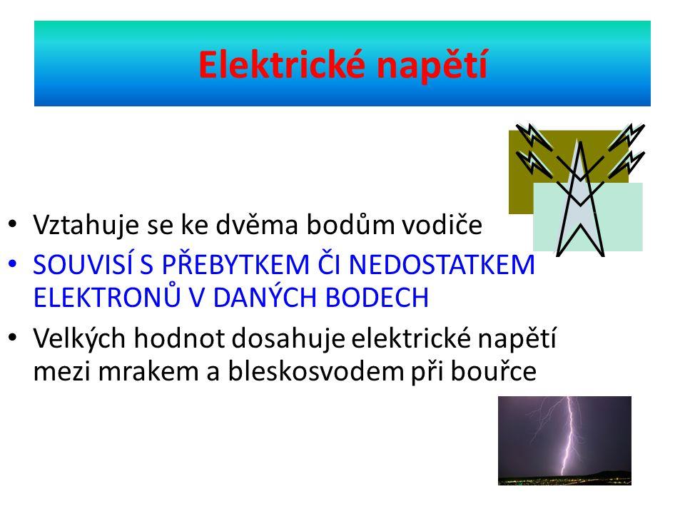 Elektrické napětí Vztahuje se ke dvěma bodům vodiče SOUVISÍ S PŘEBYTKEM ČI NEDOSTATKEM ELEKTRONŮ V DANÝCH BODECH Velkých hodnot dosahuje elektrické napětí mezi mrakem a bleskosvodem při bouřce