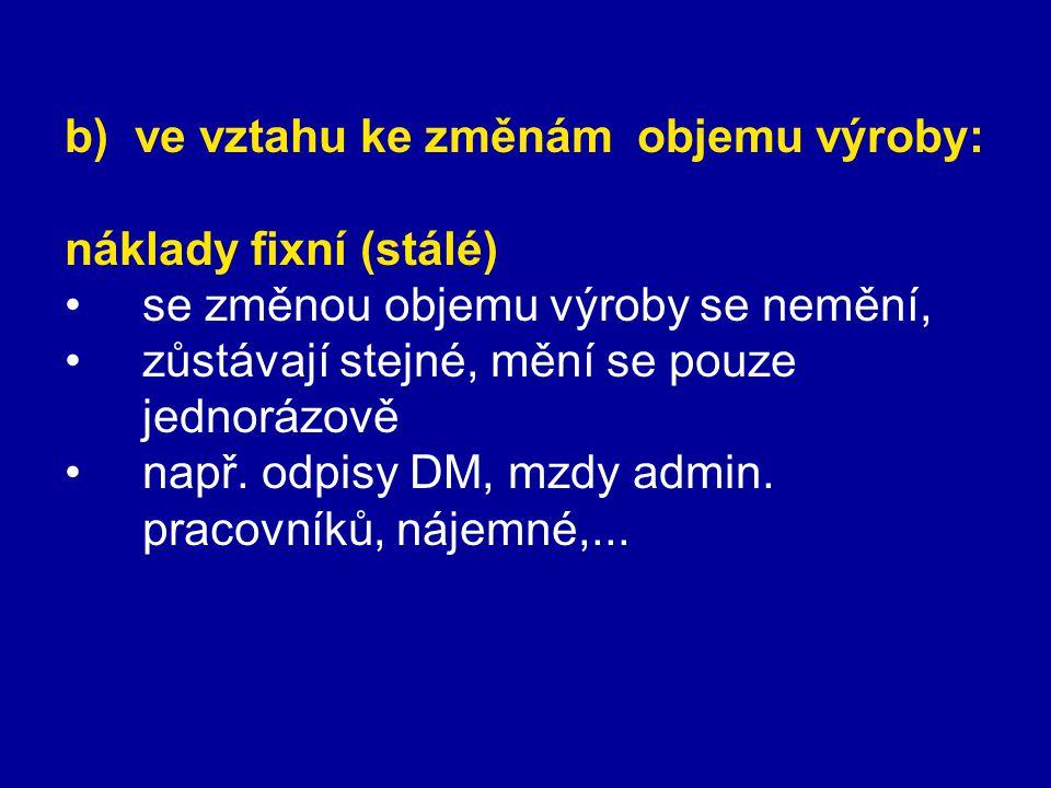 Zdroje: http://nop.topsid.com/index.php?war=cviceni_2&unit=cle neni_nakladu http://web.ft.utb.cz/cs/docs/PE5_- _Naklady,_bod_zvratu.pdf www.ucetni-ctvi.info/images/o1.jpg http://www.regec.cz/_data/photo/9101ecc3c9ac6c6a46b 1f86e9ac517e6_no02_graf_01.jpg http://i.idnes.cz/09/023/gal/HLA29484b_FRE_13608AP0 57.jpg http://www.cact.cz/noviny/2003/03/povoden_3.jpg
