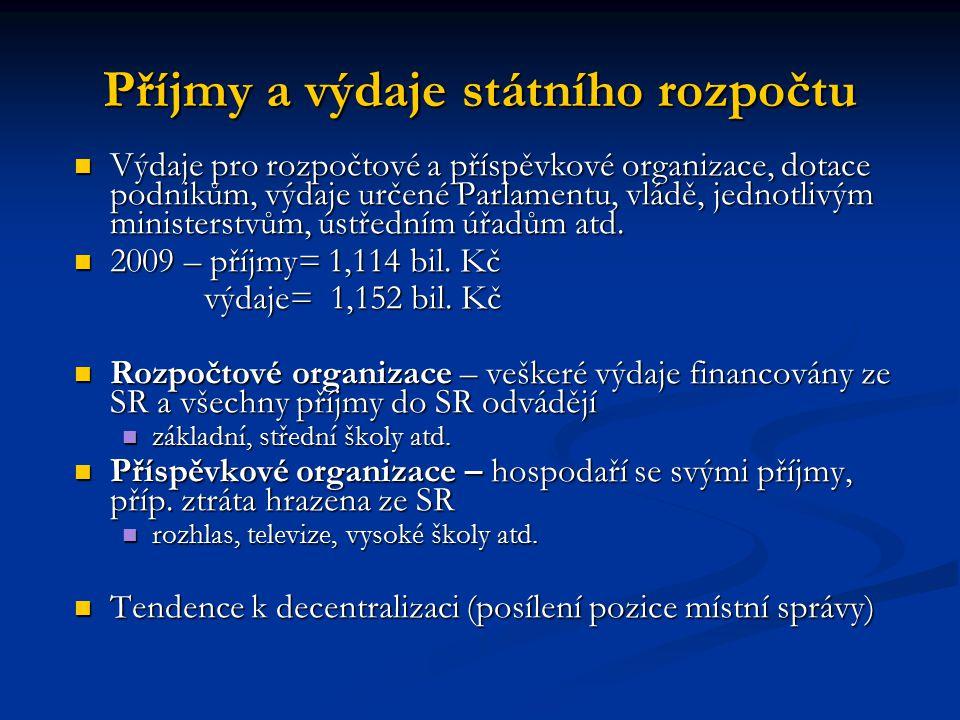 Příjmy a výdaje státního rozpočtu Výdaje pro rozpočtové a příspěvkové organizace, dotace podnikům, výdaje určené Parlamentu, vládě, jednotlivým ministerstvům, ústředním úřadům atd.