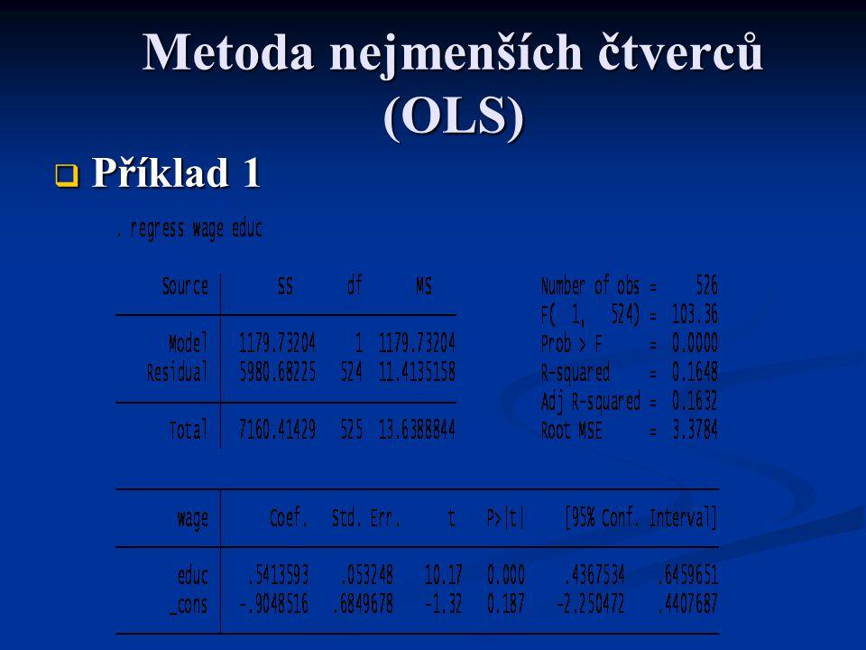 Metoda nejmenších čtverců (OLS)  Příklad 1