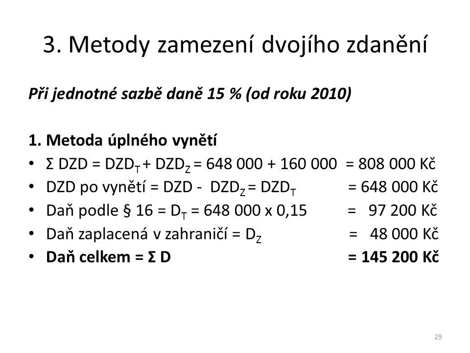 3.Metody zamezení dvojího zdanění Při jednotné sazbě daně 15 % (od roku 2010) 1.