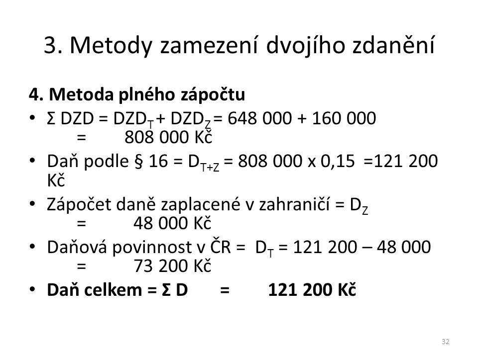 3.Metody zamezení dvojího zdanění 4.