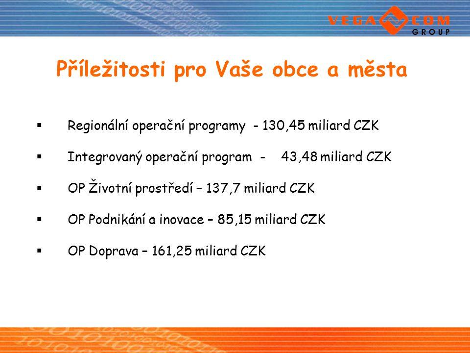 Příležitosti pro Vaše obce a města  Regionální operační programy - 130,45 miliard CZK  Integrovaný operační program - 43,48 miliard CZK  OP Životní