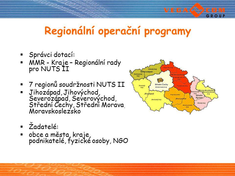 Regionální operační programy  Správci dotací:  MMR - Kraje – Regionální rady pro NUTS II  7 regionů soudržnosti NUTS II:  Jihozápad, Jihovýchod, S