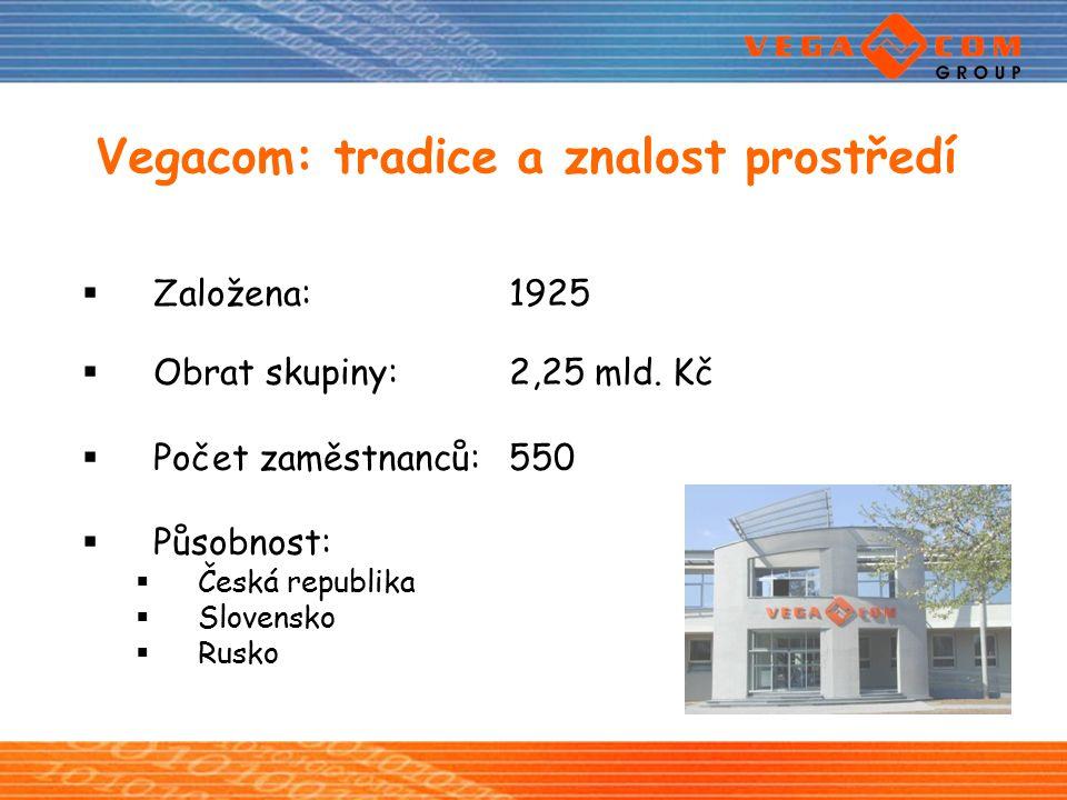 STRUKTURÁLNÍ FONDY EU 2007 - 2013  Česká republika má pro období 2007 – 2013 z evropských fondů k dispozici 26,69 miliard EUR (tj.