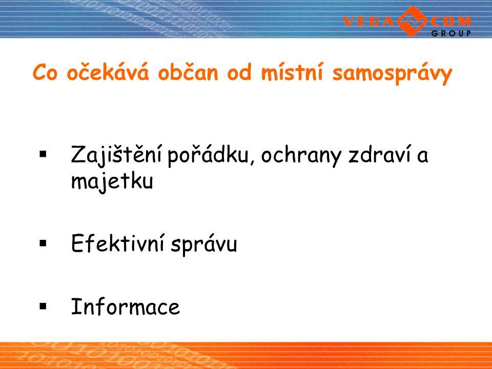 Co očekává občan od místní samosprávy  Zajištění pořádku, ochrany zdraví a majetku  Efektivní správu  Informace