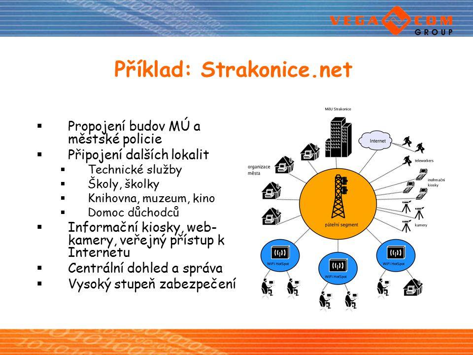 Příklad: Strakonice.net  Propojení budov MÚ a městské policie  Připojení dalších lokalit  Technické služby  Školy, školky  Knihovna, muzeum, kino
