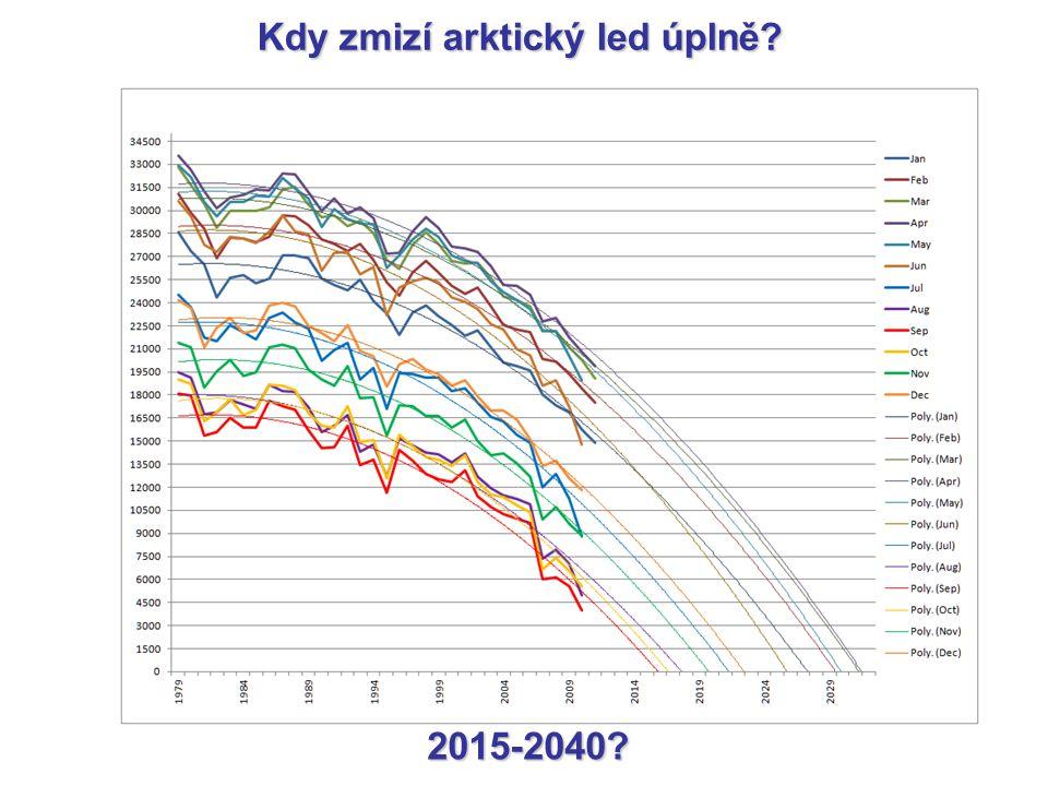 Kdy zmizí arktický led úplně? 2015-2040?