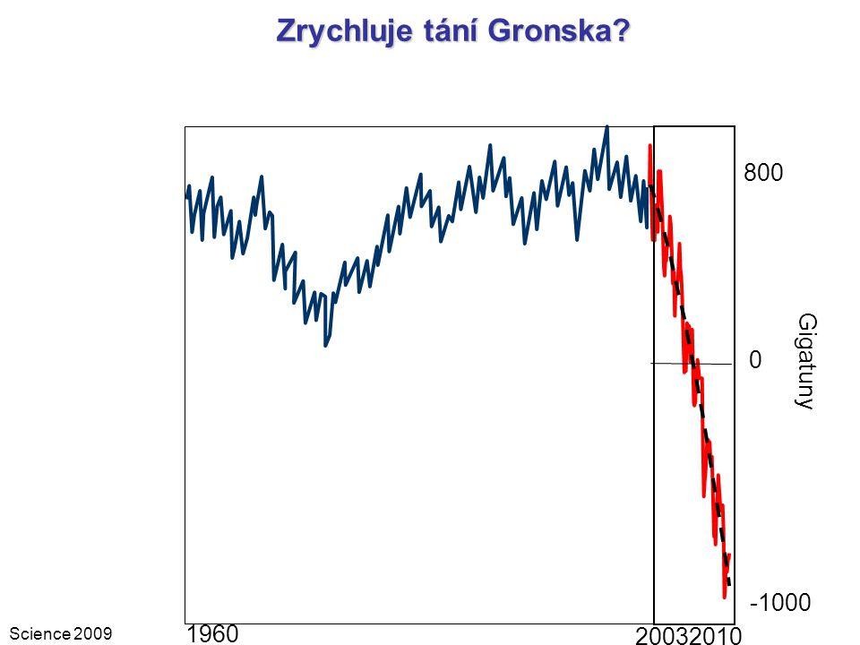 Zrychluje tání Gronska? 20032010 800 -1000 0 Gigatuny 1960 Science 2009