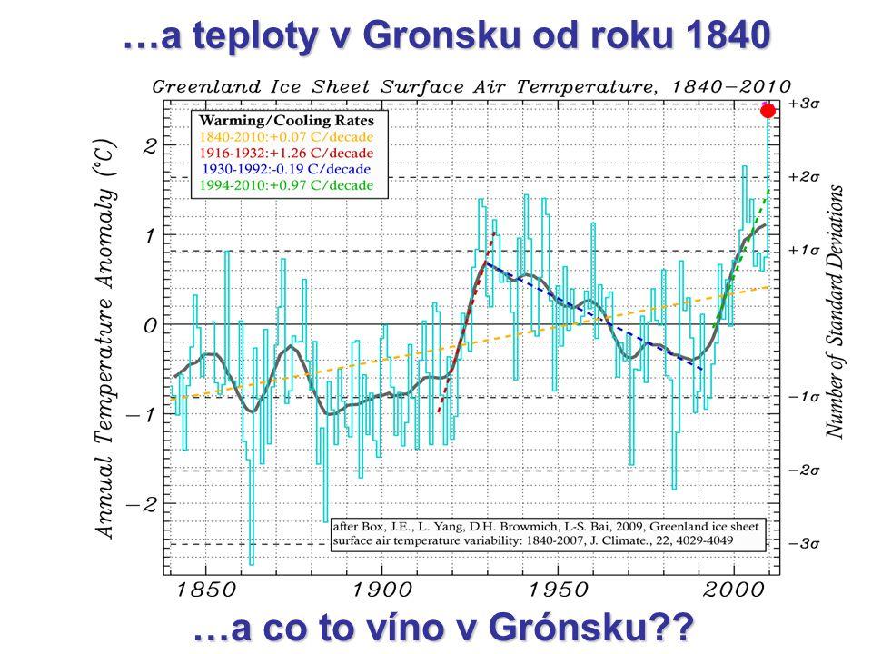 …a teploty v Gronsku od roku 1840 …a co to víno v Grónsku??