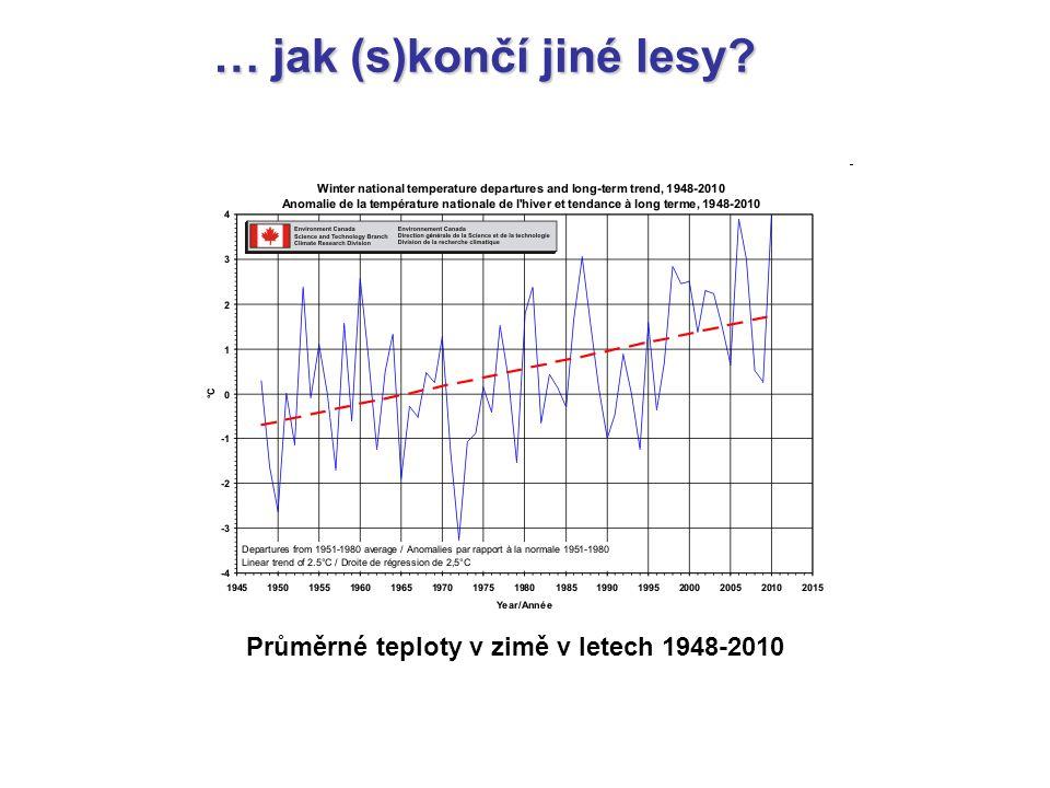 … jak (s)končí jiné lesy? Průměrné teploty v zimě v letech 1948-2010