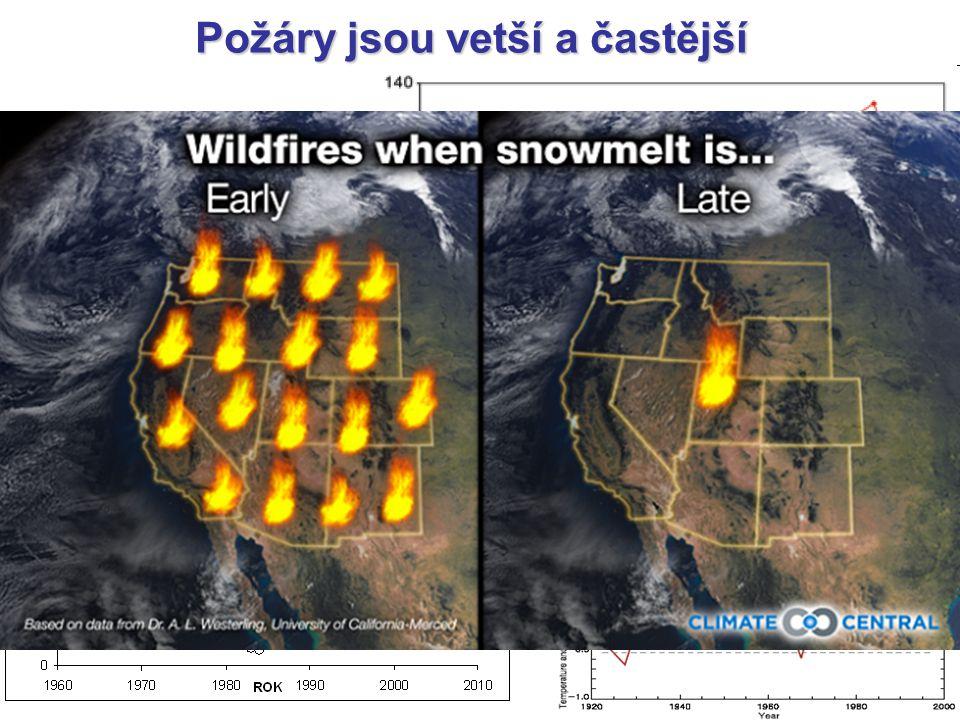 Požáry jsou vetší a častější Kanada