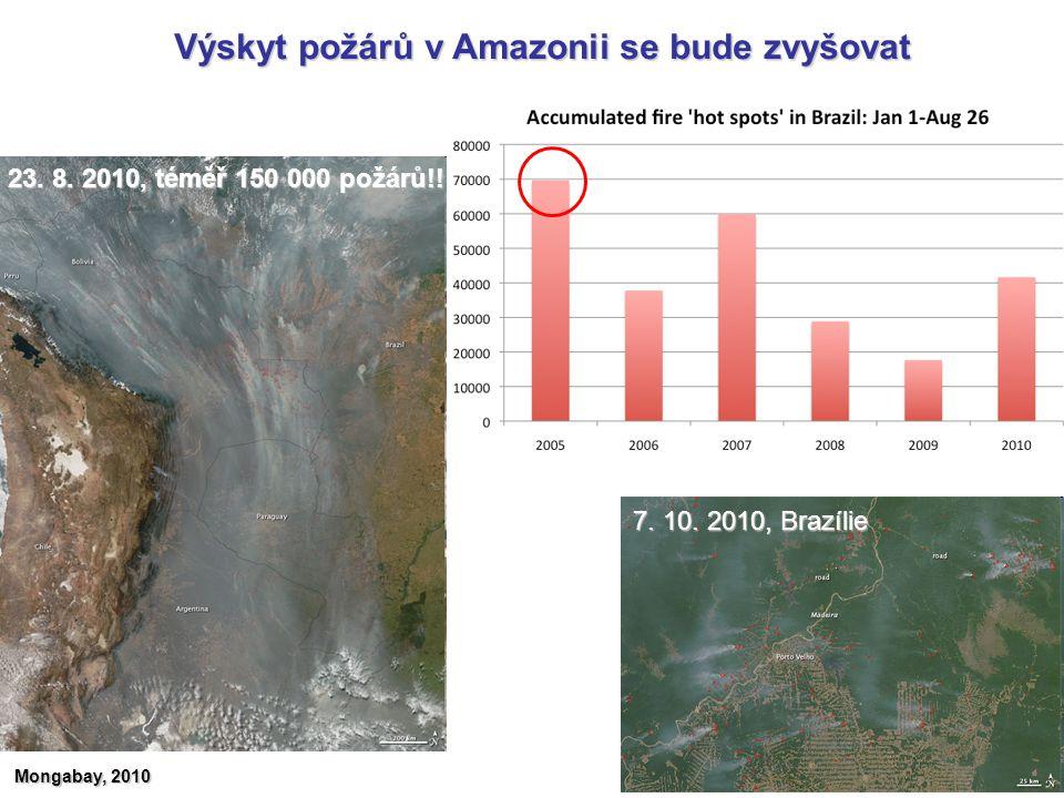 Výskyt požárů v Amazonii se bude zvyšovat 7. 10. 2010, Brazílie Mongabay, 2010 23. 8. 2010, téměř 150 000 požárů!!