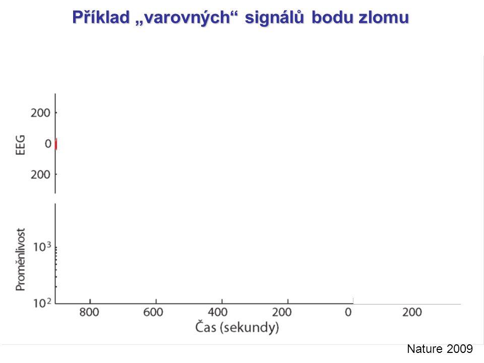 """Příklad """"varovných"""" signálů bodu zlomu Nature 2009"""