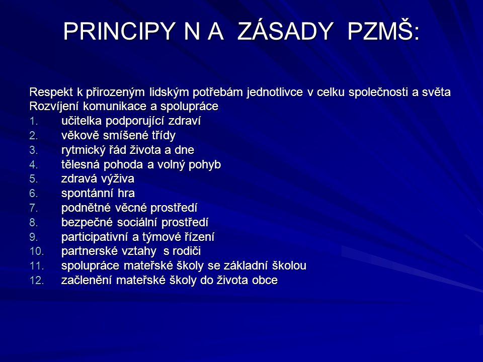 KOMPETENCE PODPORY ZDRAVÍ 1.