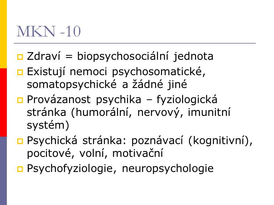 MKN -10  Zdraví = biopsychosociální jednota  Existují nemoci psychosomatické, somatopsychické a žádné jiné  Provázanost psychika – fyziologická str